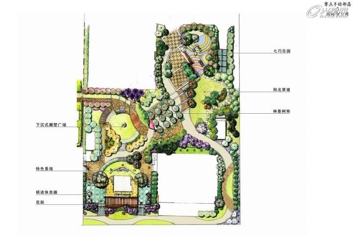 无私分享 和城市规划有关的手绘彩色平面图