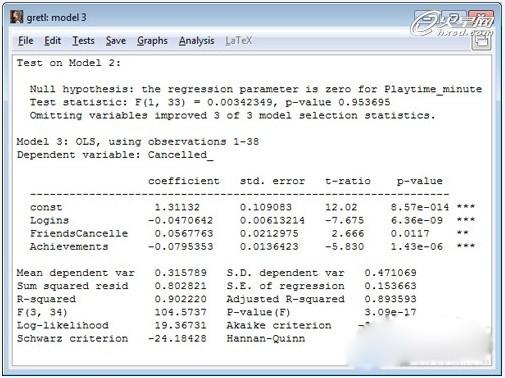 gretl3 现在你已经得到一个很棒的模型了,其中的变量都是真正有用的。每个变量都有一个真正的低P值。你设计的代数公式其实是: (离开的概率) = 1.31132 – (0.0470642 * 登录次数)+ (0.0567763 * 离开的好友数)– (0.0795353 * 成就数) 所以我们怎么在实际中运用这个公式呢?我们来看看用曲线表示的公式的结果。从主菜单中选择Graphs  Fitted, plot  Actual vs Fitted。你看到的图像如下: