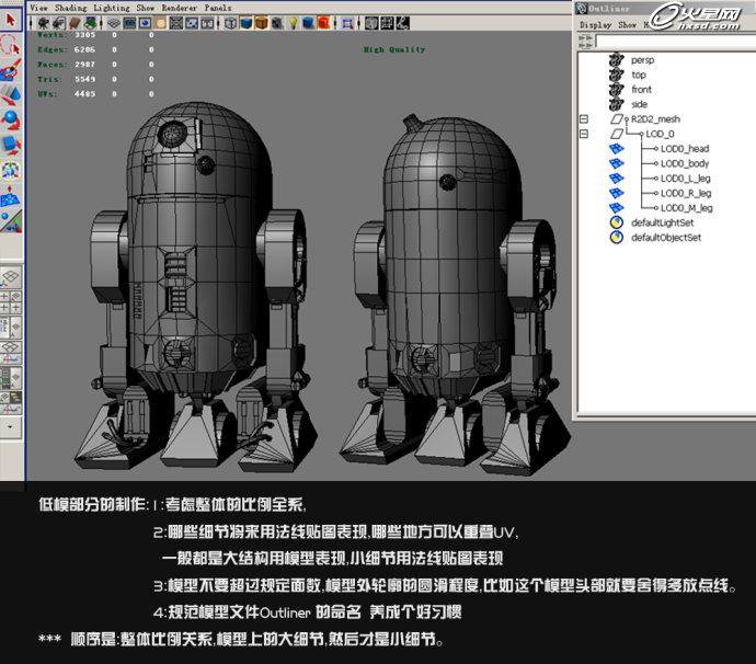 影视模型 《星球大战》机器人r2d2制作流程
